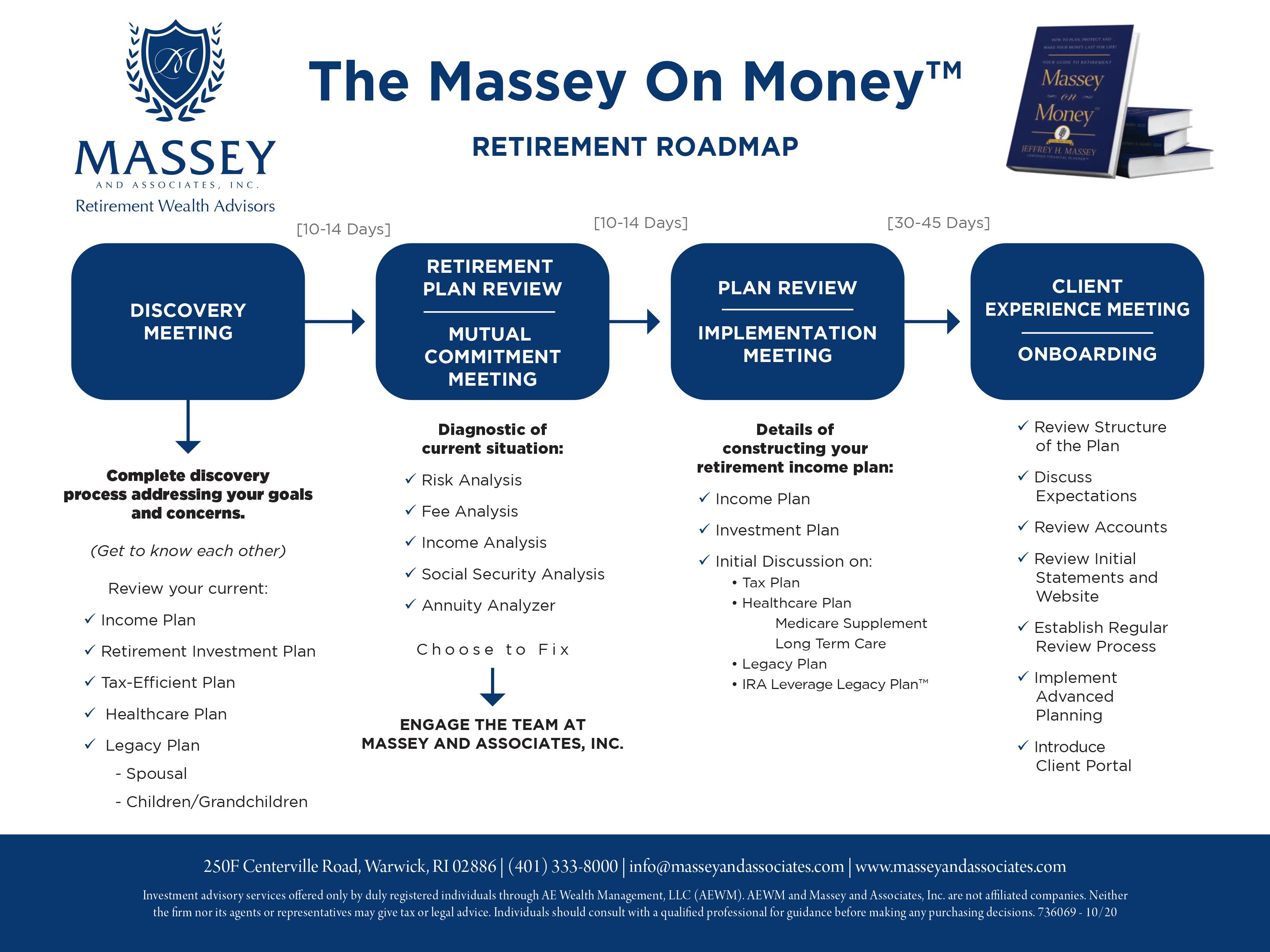 Massey and Associates_Process Agenda_BT